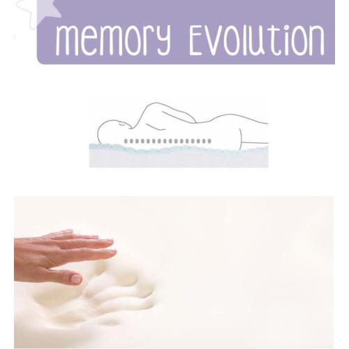 Italbaby Memory Evolution Matracis